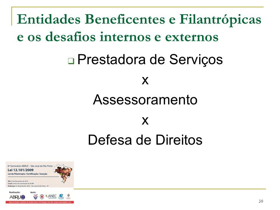 39 Entidades Beneficentes e Filantrópicas e os desafios internos e externos Prestadora de Serviços x Assessoramento x Defesa de Direitos