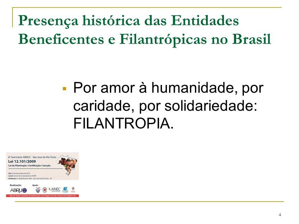 35 Entidades Beneficentes e Filantrópicas e os desafios internos e externos Sustentabilidade x Conveniamento (SICONV: www.convenios.gov.br)www.convenios.gov.br