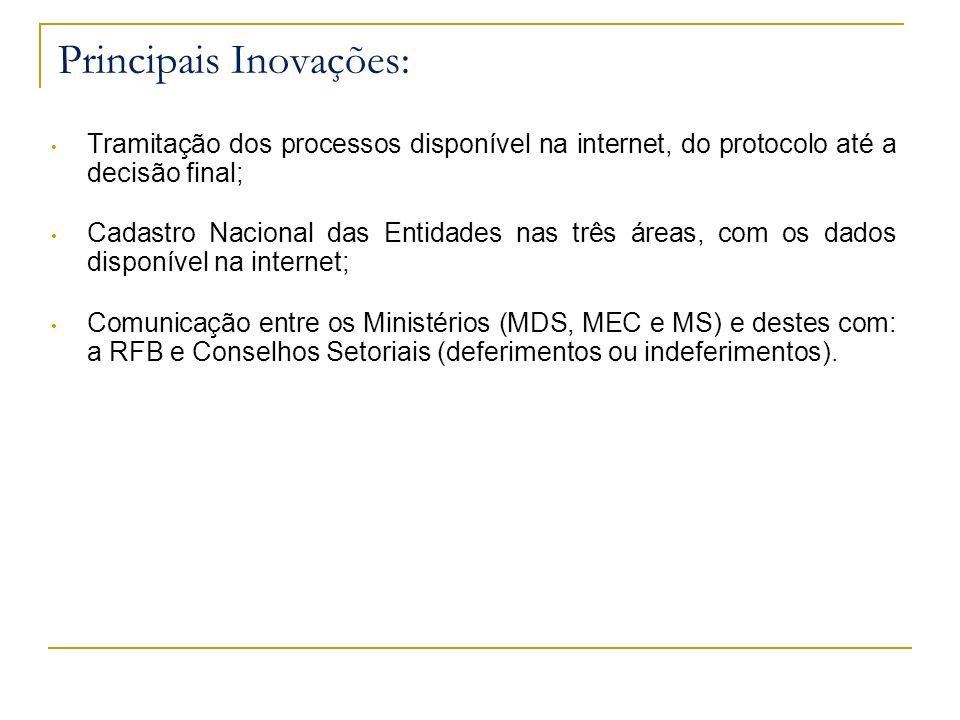 Tramitação dos processos disponível na internet, do protocolo até a decisão final; Cadastro Nacional das Entidades nas três áreas, com os dados dispon