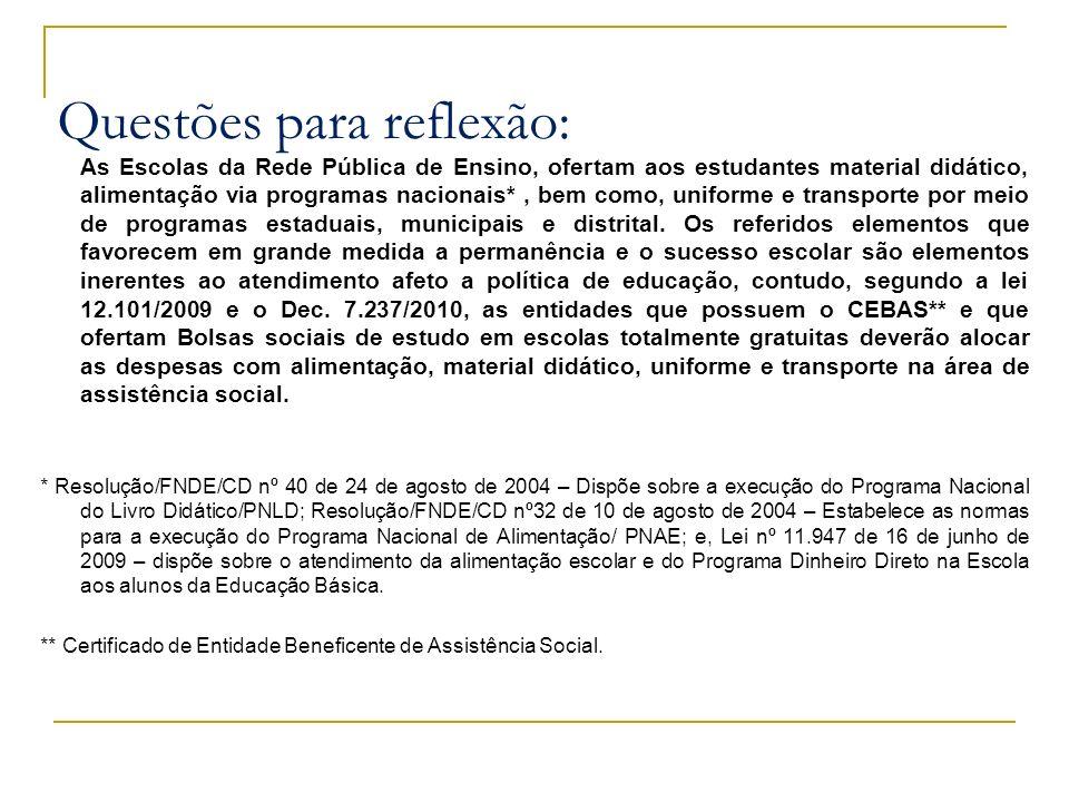As Escolas da Rede Pública de Ensino, ofertam aos estudantes material didático, alimentação via programas nacionais*, bem como, uniforme e transporte