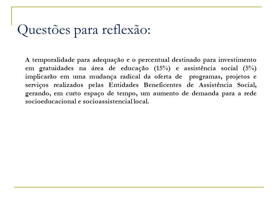 A temporalidade para adequação e o percentual destinado para investimento em gratuidades na área de educação (15%) e assistência social (5%) implicarã