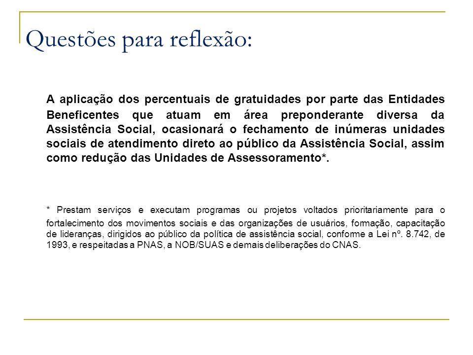 A aplicação dos percentuais de gratuidades por parte das Entidades Beneficentes que atuam em área preponderante diversa da Assistência Social, ocasion