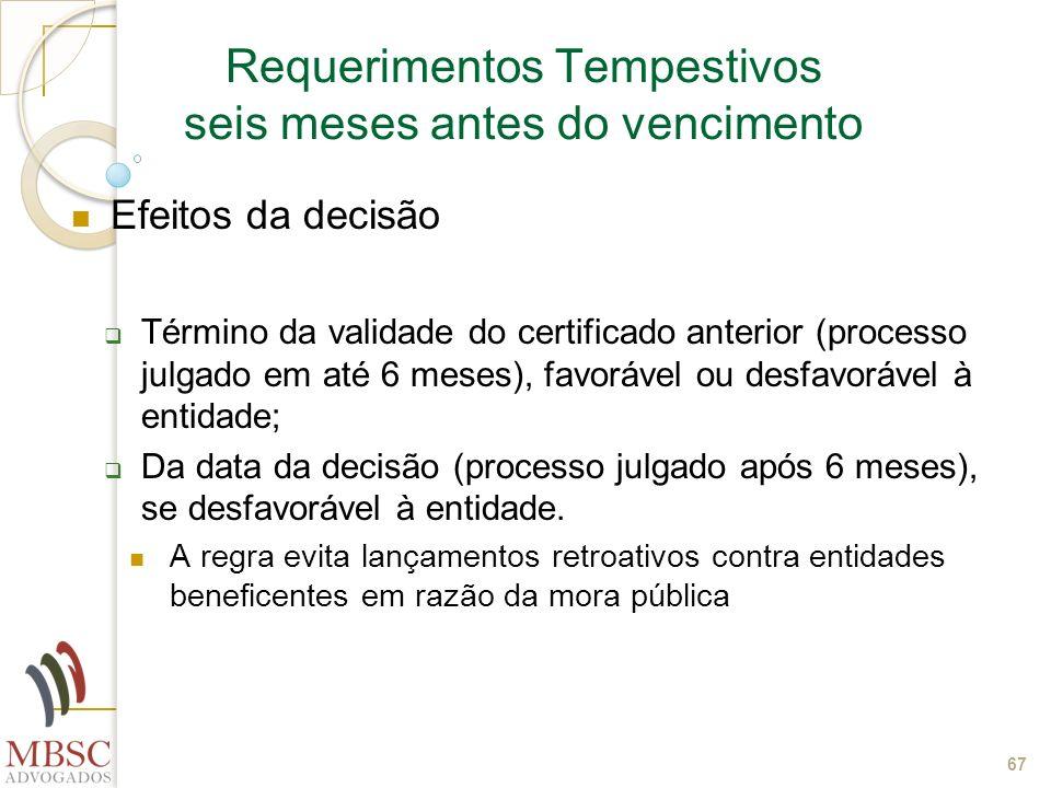 67 Requerimentos Tempestivos seis meses antes do vencimento Efeitos da decisão Término da validade do certificado anterior (processo julgado em até 6