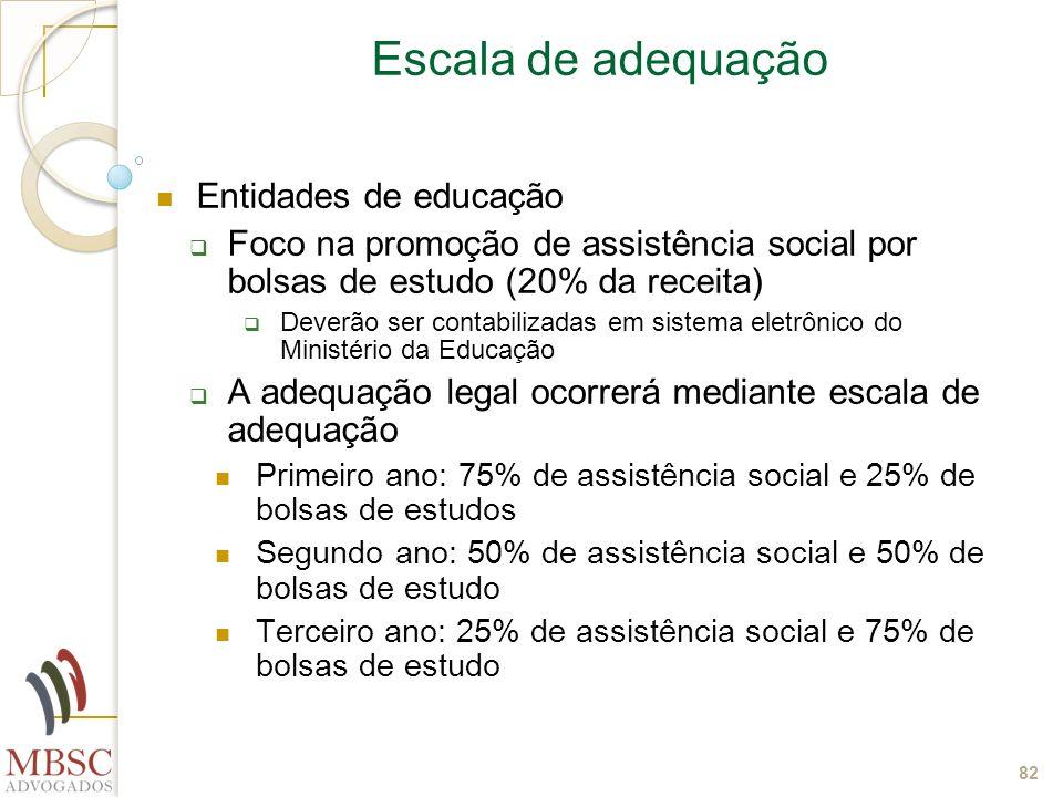 82 Escala de adequação Entidades de educação Foco na promoção de assistência social por bolsas de estudo (20% da receita) Deverão ser contabilizadas e