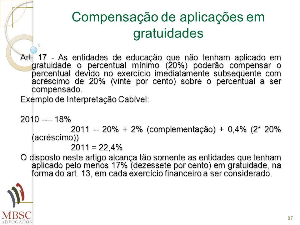 87 Compensação de aplicações em gratuidades Art. 17 - As entidades de educação que não tenham aplicado em gratuidade o percentual mínimo (20%) poderão