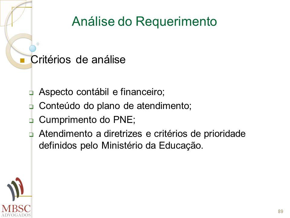 89 Análise do Requerimento Critérios de análise Aspecto contábil e financeiro; Conteúdo do plano de atendimento; Cumprimento do PNE; Atendimento a dir