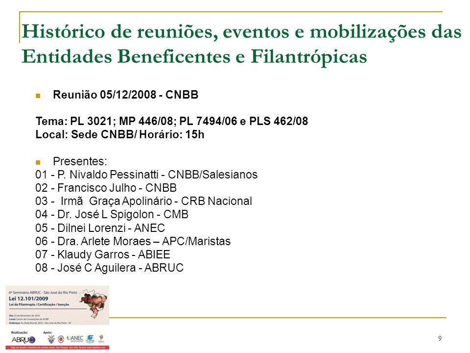 9 Histórico de reuniões, eventos e mobilizações das Entidades Beneficentes e Filantrópicas Reunião 05/12/2008 - CNBB Tema: PL 3021; MP 446/08; PL 7494