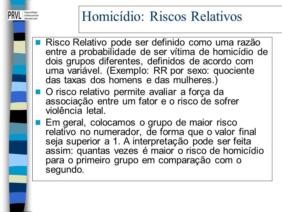 Homicídio: Riscos Relativos Risco Relativo pode ser definido como uma razão entre a probabilidade de ser vítima de homicídio de dois grupos diferentes, definidos de acordo com uma variável.