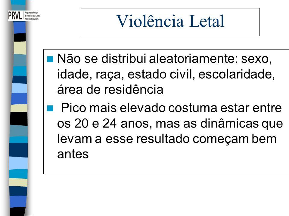 Violência Letal Não se distribui aleatoriamente: sexo, idade, raça, estado civil, escolaridade, área de residência Pico mais elevado costuma estar ent