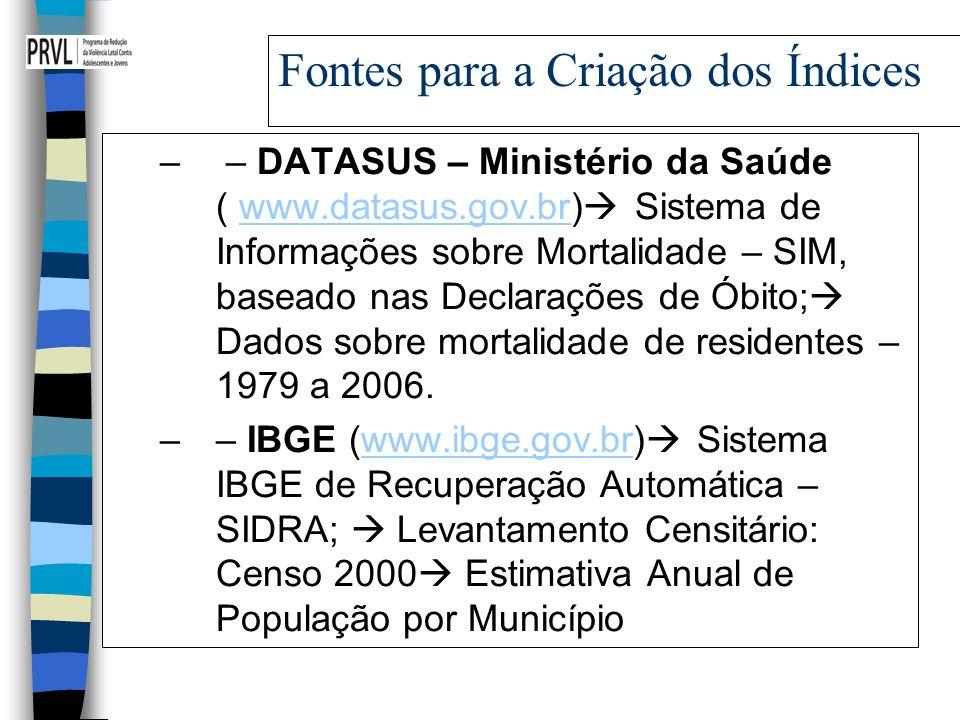 Fontes para a Criação dos Índices – – DATASUS – Ministério da Saúde ( www.datasus.gov.br) Sistema de Informações sobre Mortalidade – SIM, baseado nas