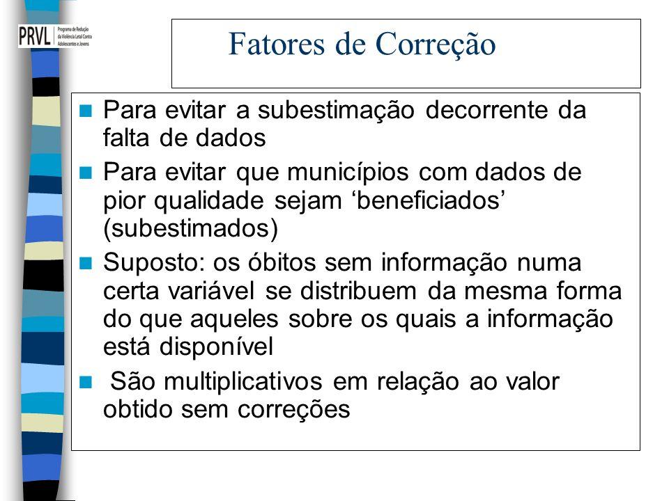 Fatores de Correção Para evitar a subestimação decorrente da falta de dados Para evitar que municípios com dados de pior qualidade sejam beneficiados