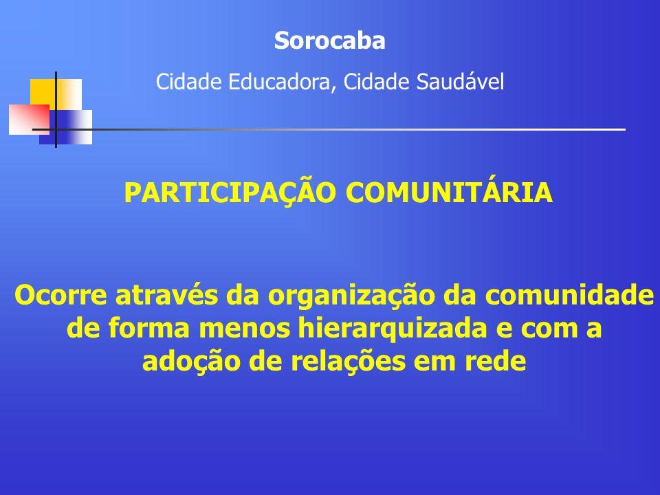Ocorre através da organização da comunidade de forma menos hierarquizada e com a adoção de relações em rede PARTICIPAÇÃO COMUNITÁRIA Sorocaba Cidade E