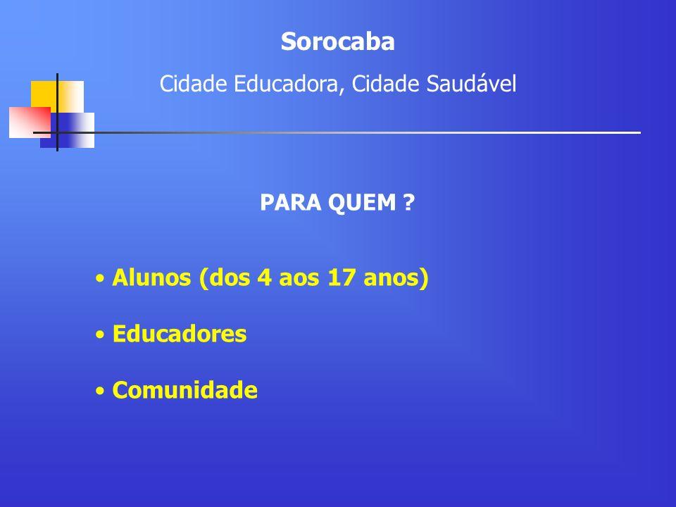 Alunos (dos 4 aos 17 anos) Educadores Comunidade Sorocaba Cidade Educadora, Cidade Saudável PARA QUEM ?