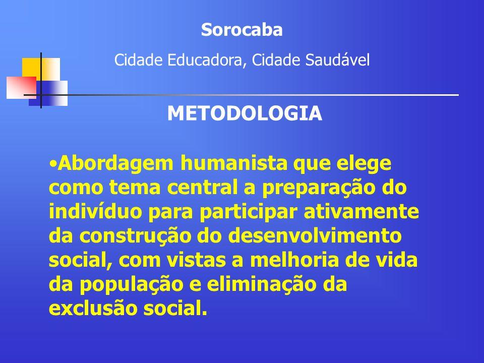 METODOLOGIA Abordagem humanista que elege como tema central a preparação do indivíduo para participar ativamente da construção do desenvolvimento soci