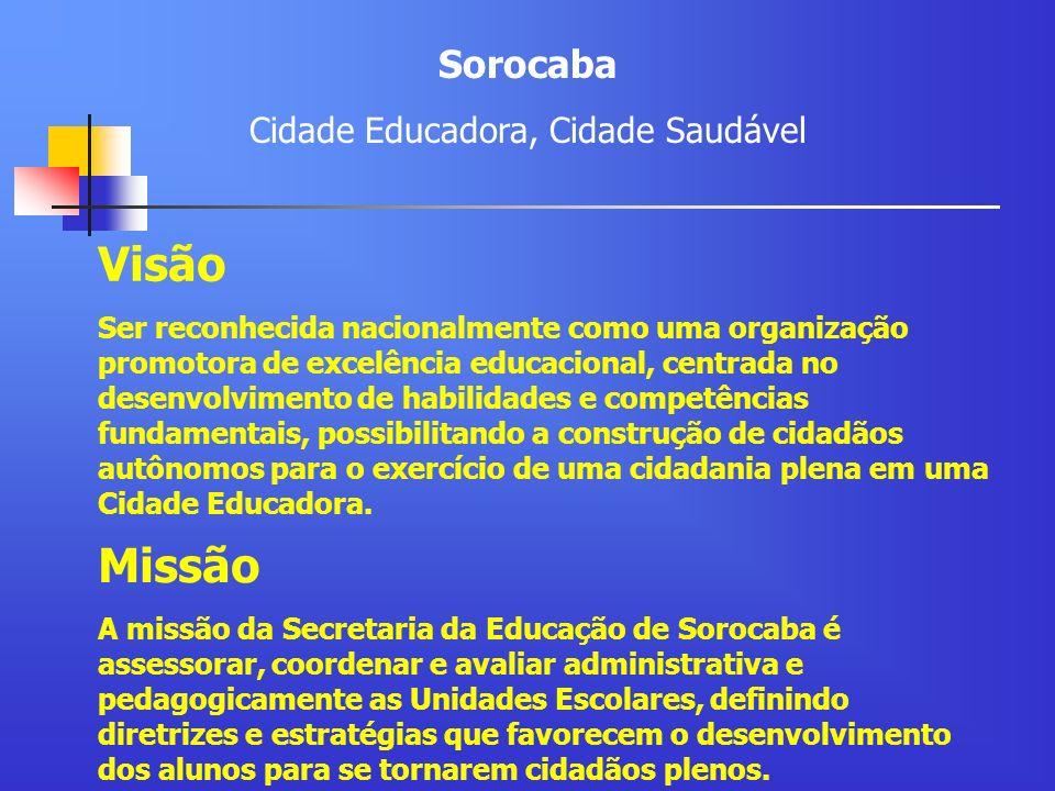 Sorocaba Cidade Educadora, Cidade Saudável Visão Ser reconhecida nacionalmente como uma organização promotora de excelência educacional, centrada no d