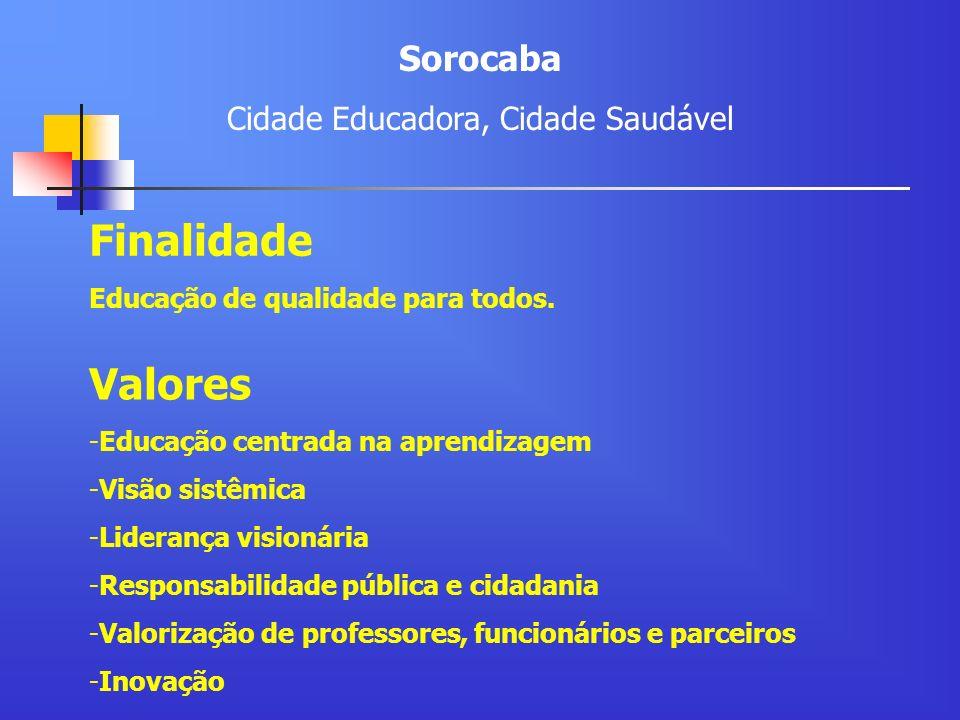 Finalidade Educação de qualidade para todos. Valores -Educação centrada na aprendizagem -Visão sistêmica -Liderança visionária -Responsabilidade públi
