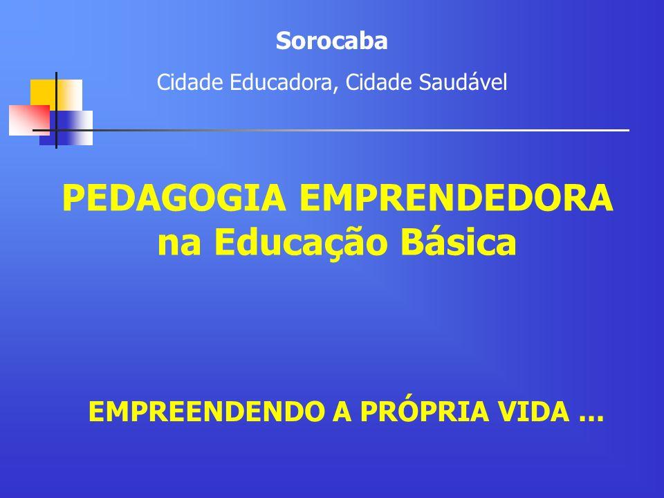PEDAGOGIA EMPRENDEDORA na Educação Básica EMPREENDENDO A PRÓPRIA VIDA... Sorocaba Cidade Educadora, Cidade Saudável