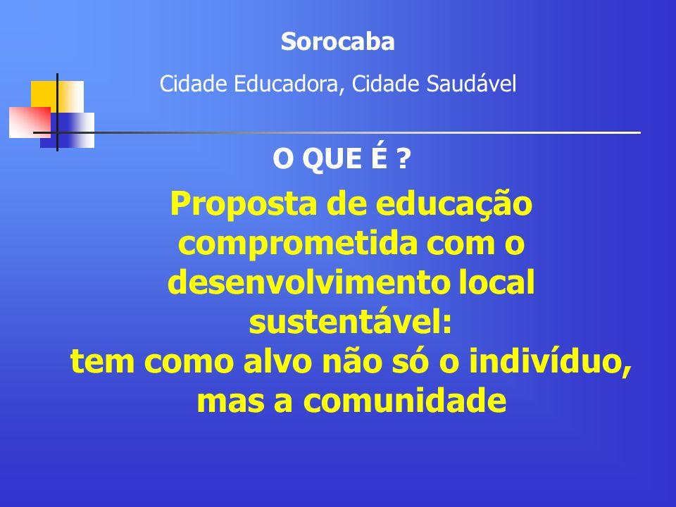 O QUE É ? Proposta de educação comprometida com o desenvolvimento local sustentável: tem como alvo não só o indivíduo, mas a comunidade Sorocaba Cidad