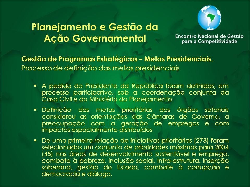 Planejamento e Gestão da Ação Governamental Gestão de Programas Estratégicos – Metas Presidenciais. Processo de definição das metas presidenciais A pe