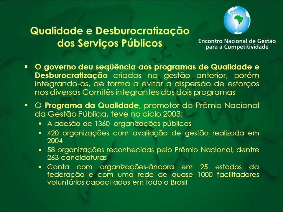 Qualidade e Desburocratização dos Serviços Públicos O governo deu seqüência aos programas de Qualidade e Desburocratização criados na gestão anterior,