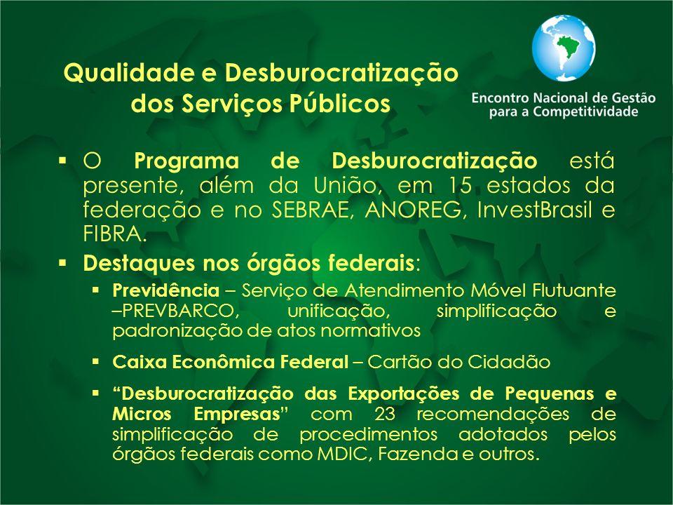 Qualidade e Desburocratização dos Serviços Públicos O Programa de Desburocratização está presente, além da União, em 15 estados da federação e no SEBR