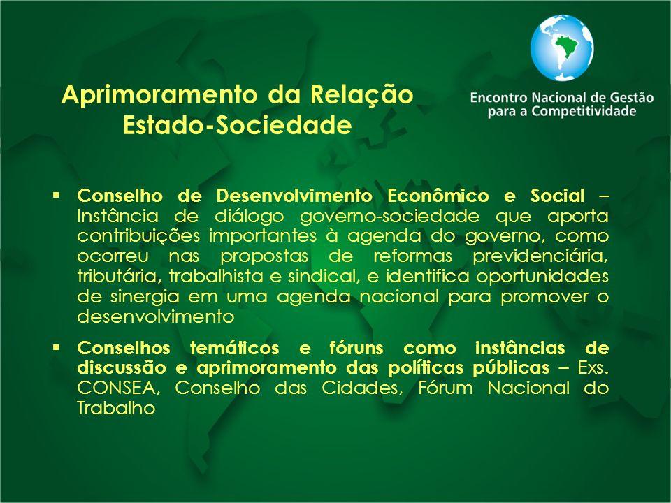 Aprimoramento da Relação Estado-Sociedade Conselho de Desenvolvimento Econômico e Social – Instância de diálogo governo-sociedade que aporta contribui