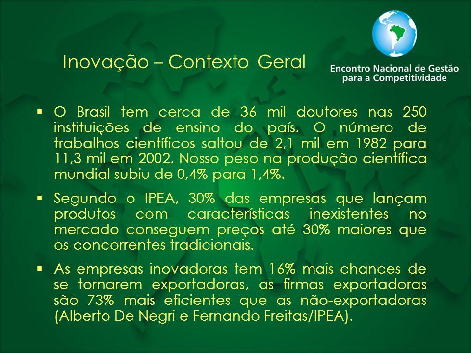 Inovação – Contexto Geral O Brasil tem cerca de 36 mil doutores nas 250 instituições de ensino do país. O número de trabalhos científicos saltou de 2,