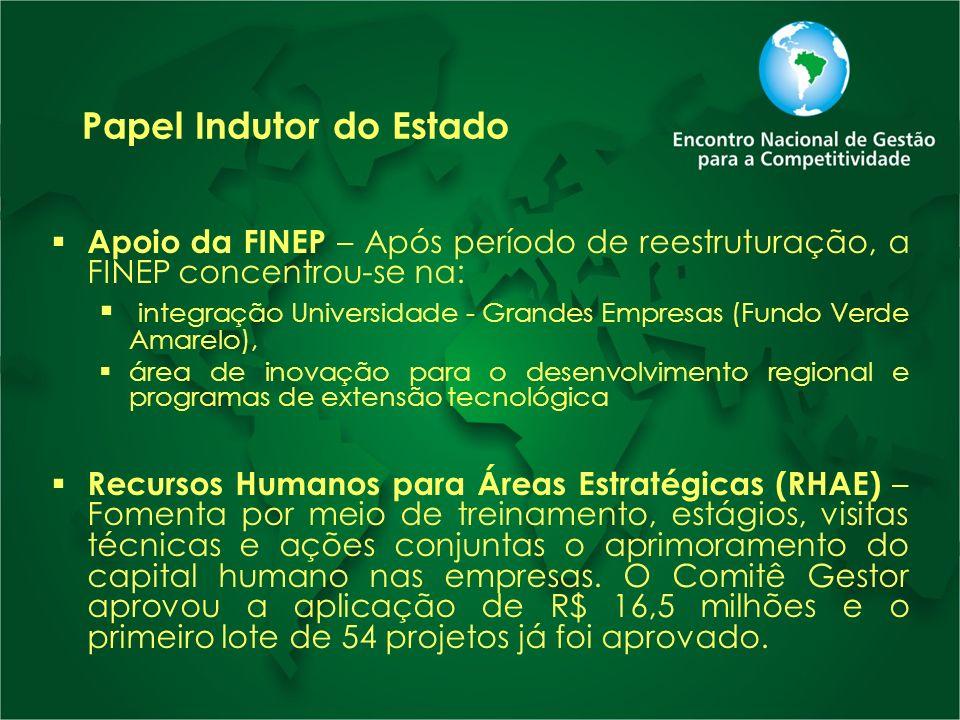 Papel Indutor do Estado Apoio da FINEP – Após período de reestruturação, a FINEP concentrou-se na: integração Universidade - Grandes Empresas (Fundo V