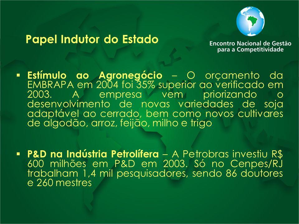 Papel Indutor do Estado Estímulo ao Agronegócio – O orçamento da EMBRAPA em 2004 foi 35% superior ao verificado em 2003. A empresa vem priorizando o d