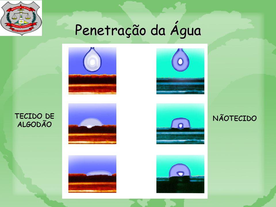 RECOMENDAÇÕES DE USO – (AORN:2001).