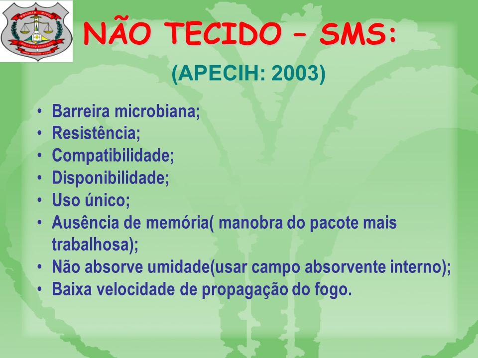 NÃO TECIDO – SMS: NÃO TECIDO – SMS: do Micro foto do não tecido SMS SPUNBONDED MELTBLOWN SPUNBONDED