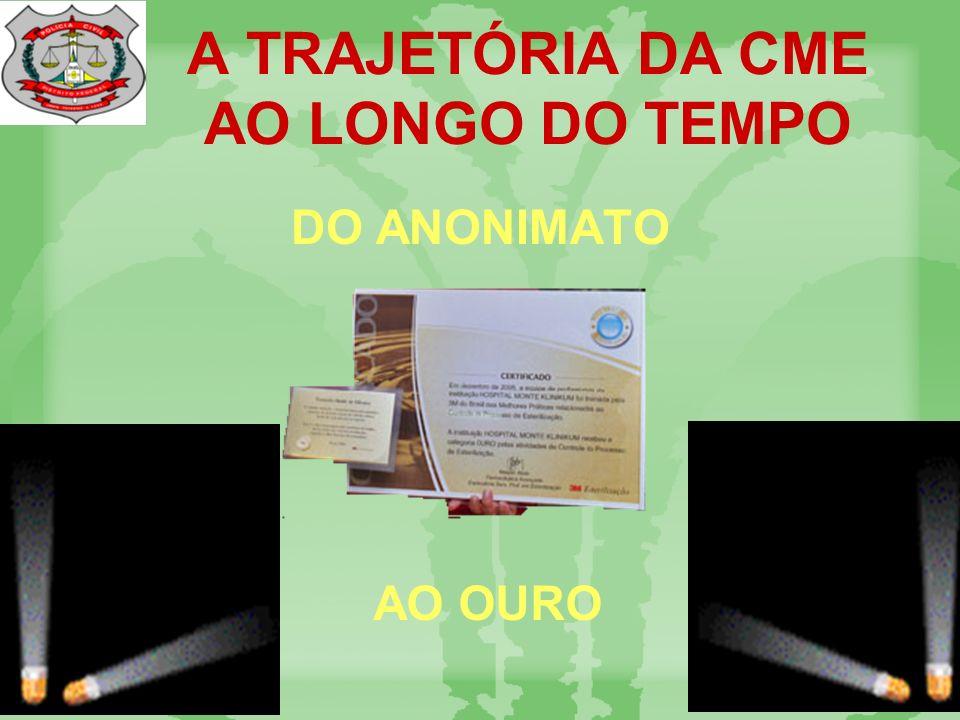 A TRAJETÓRIA DA CME AO LONGO DO TEMPO DO ANONIMATO AO OURO