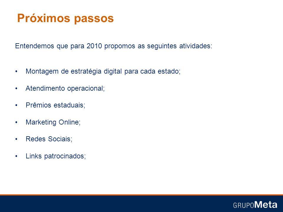 Próximos passos Entendemos que para 2010 propomos as seguintes atividades: Montagem de estratégia digital para cada estado; Atendimento operacional; P