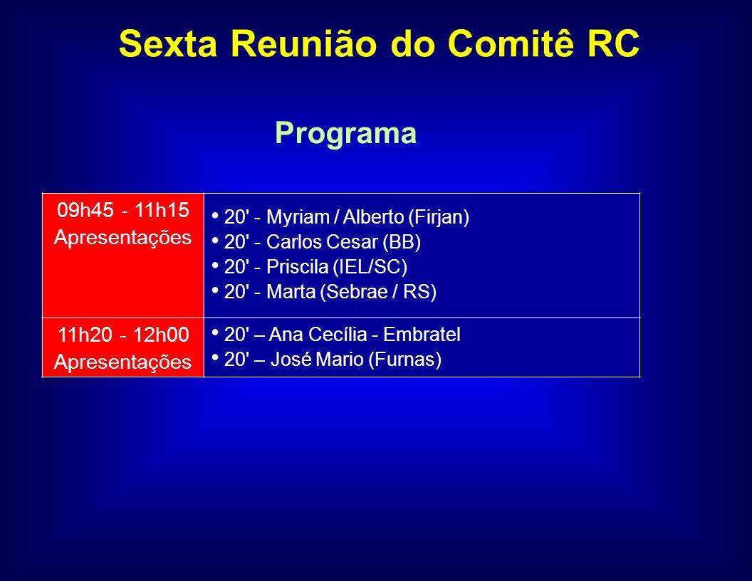 Cronograma de Trabalho Atualizado AtividadeData Primeira Reunião do Comitê05/04/06 Segunda Reunião do Comitê19/06/06 Terceira Reunião do Comitê31/07/06 Quarta Reunião do Comitê06/09/06 Quinta Reunião do Comitê05/10/06 Sexta Reunião do Comitê (não realizada)09/11/06 Sétima Reunião do Comitê01/12/06 Consolidação das conclusões do ComitêDezembro Preparação do Relatório do ComitêJaneiro Reunião para Validação do Relatório28/02/07 Apresentação das conclusões do Comitê ao MBCMarço Envio do Relatório Final do Comitê ao MBCMarço