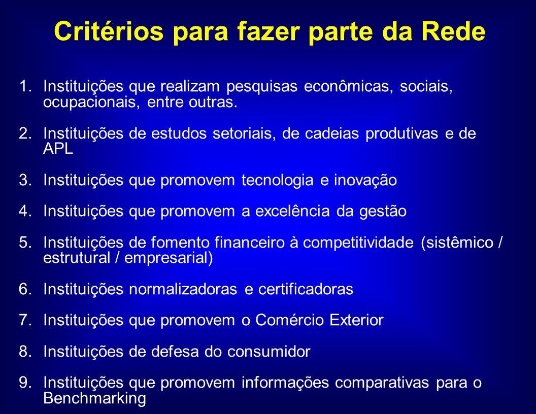 1.Instituições que realizam pesquisas econômicas, sociais, ocupacionais, entre outras. 2.Instituições de estudos setoriais, de cadeias produtivas e de