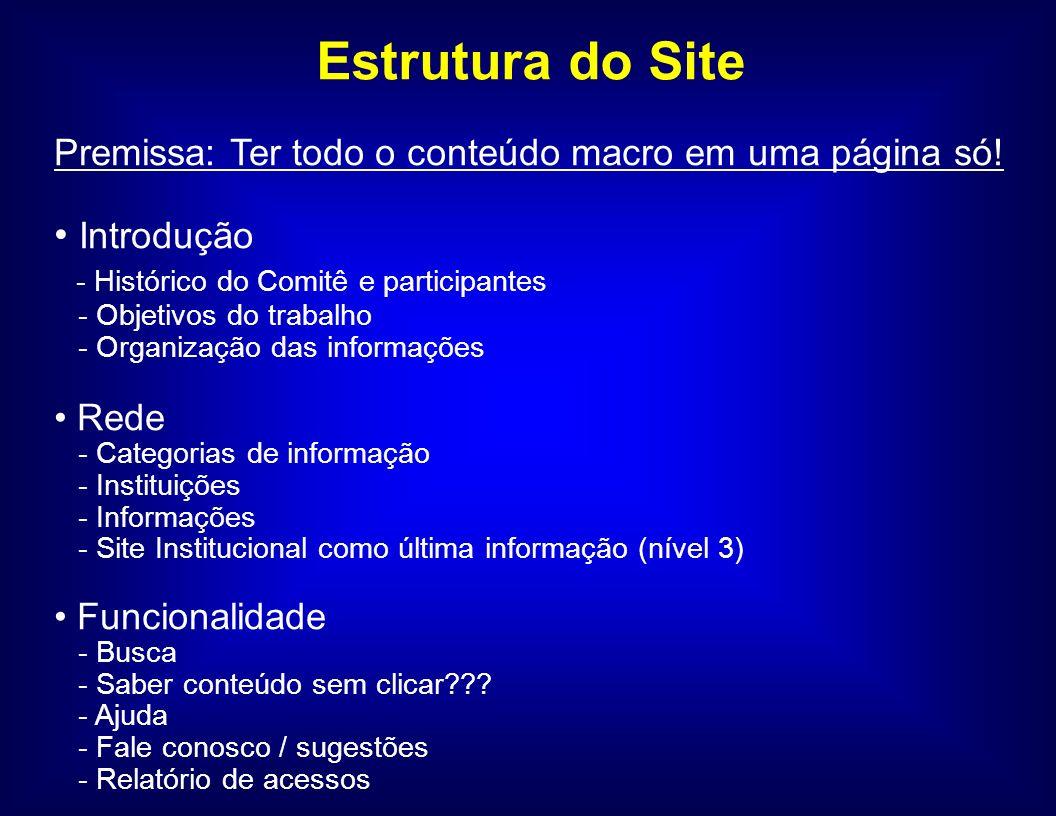 Estrutura do Site Premissa: Ter todo o conteúdo macro em uma página só! Introdução - Histórico do Comitê e participantes - Objetivos do trabalho - Org