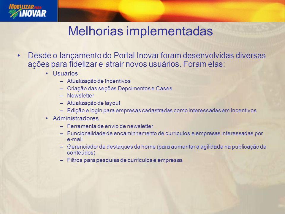 Melhorias implementadas Desde o lançamento do Portal Inovar foram desenvolvidas diversas ações para fidelizar e atrair novos usuários.