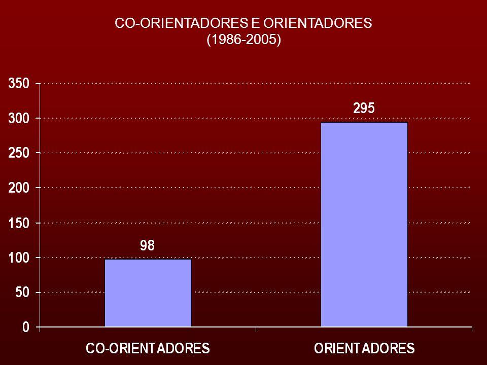 CO-ORIENTADORES E ORIENTADORES (1986-2005)