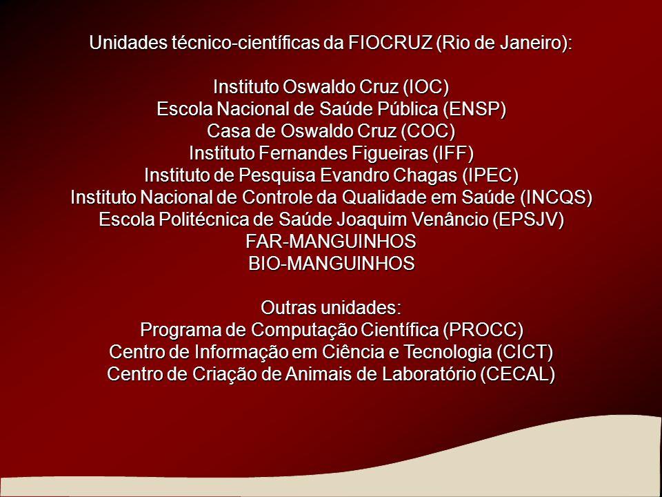 Unidades técnico-científicas da FIOCRUZ (Rio de Janeiro): Instituto Oswaldo Cruz (IOC) Escola Nacional de Saúde Pública (ENSP) Casa de Oswaldo Cruz (C