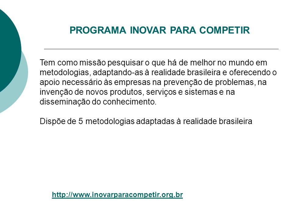 PROGRAMA INOVAR PARA COMPETIR Tem como missão pesquisar o que há de melhor no mundo em metodologias, adaptando-as à realidade brasileira e oferecendo