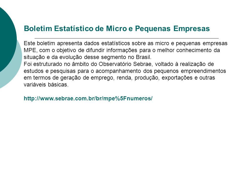 Boletim Estatístico de Micro e Pequenas Empresas Este boletim apresenta dados estatísticos sobre as micro e pequenas empresas MPE, com o objetivo de difundir informações para o melhor conhecimento da situação e da evolução desse segmento no Brasil.
