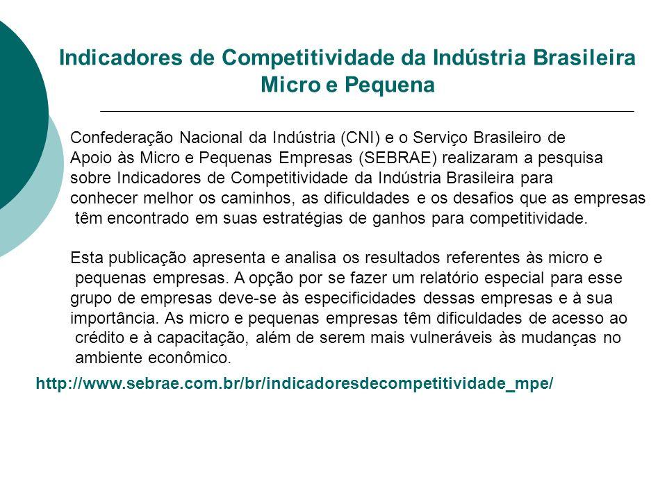 Confederação Nacional da Indústria (CNI) e o Serviço Brasileiro de Apoio às Micro e Pequenas Empresas (SEBRAE) realizaram a pesquisa sobre Indicadores