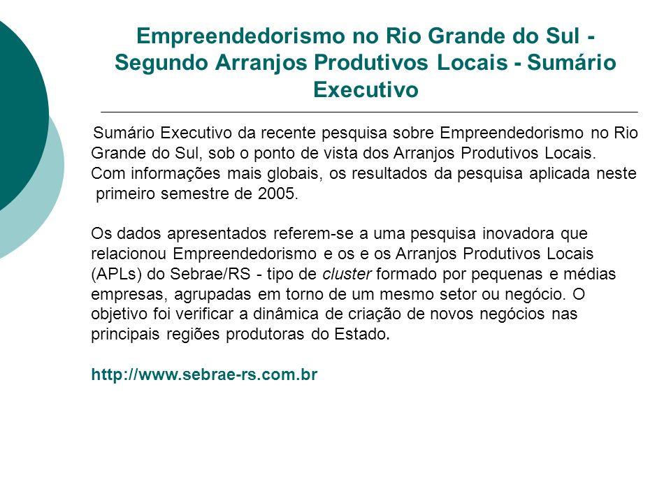 Empreendedorismo no Rio Grande do Sul - Segundo Arranjos Produtivos Locais - Sumário Executivo Sumário Executivo da recente pesquisa sobre Empreendedorismo no Rio Grande do Sul, sob o ponto de vista dos Arranjos Produtivos Locais.