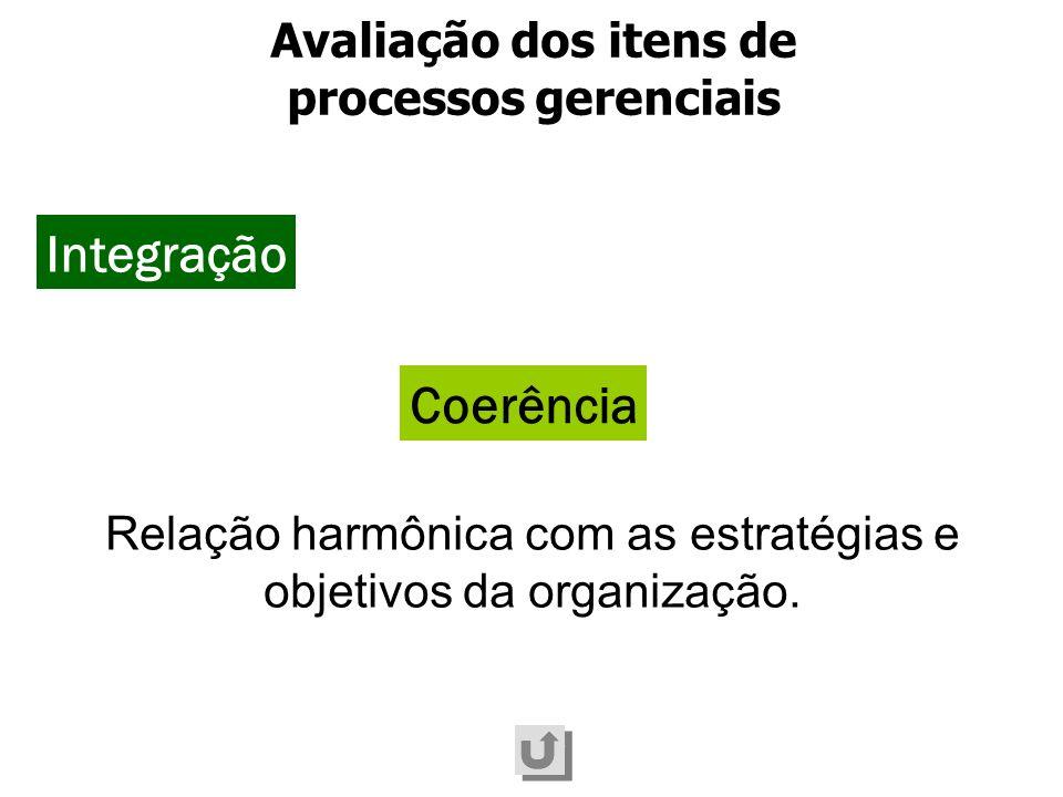 Relação harmônica com as estratégias e objetivos da organização. Coerência Avaliação dos itens de processos gerenciais Integração