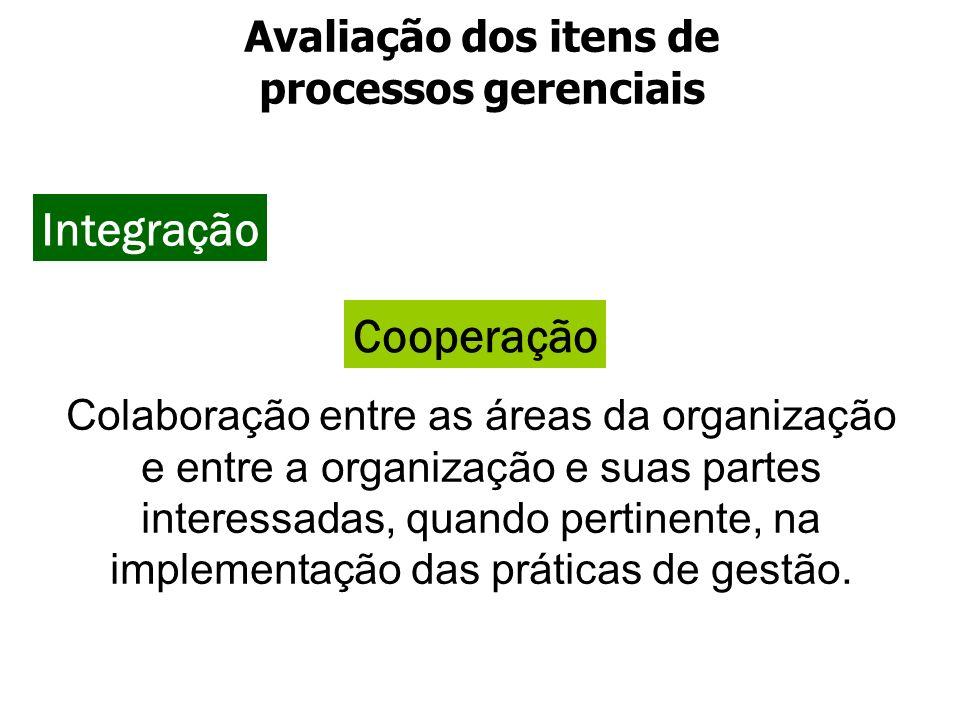 Colaboração entre as áreas da organização e entre a organização e suas partes interessadas, quando pertinente, na implementação das práticas de gestão