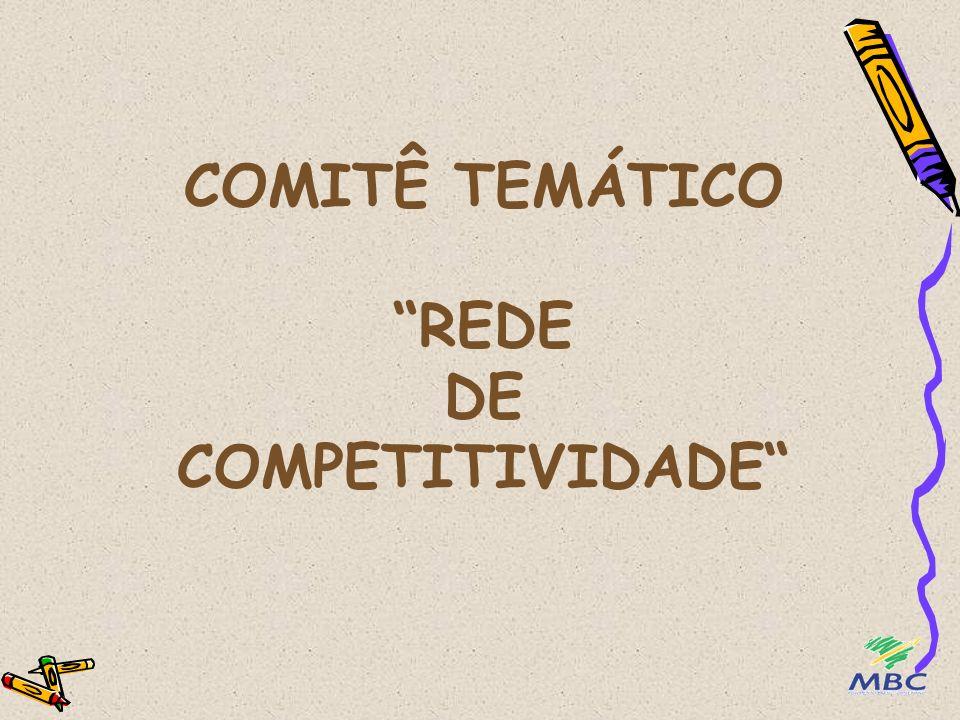 Movimento Brasileiro Competitivo – MBC Tem como objetivo alavancar a competitividade e melhorar a qualidade de vida do país.
