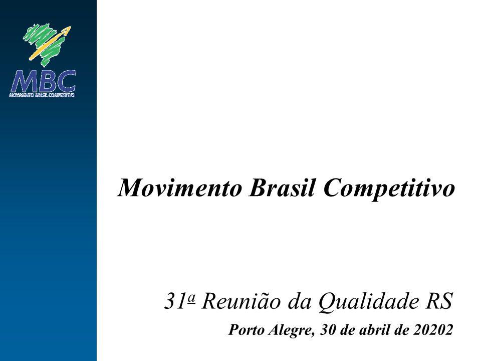 Porto Alegre, 30 de abril de 20202 31 a Reunião da Qualidade RS Movimento Brasil Competitivo