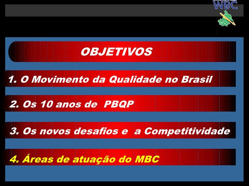 OBJETIVOS 2. Os 10 anos de PBQP3. Os novos desafios e a Competitividade 4. Áreas de atuação do MBC 1. O Movimento da Qualidade no Brasil