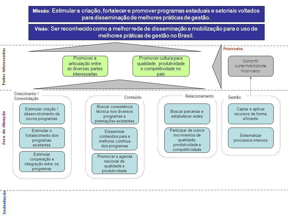 Missão : Estimular a criação, fortalecer e promover programas estaduais e setoriais voltados para disseminação de melhores práticas de gestão.