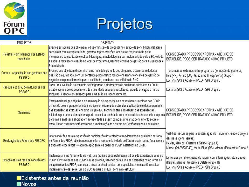 Projetos Existentes antes da reunião Novos
